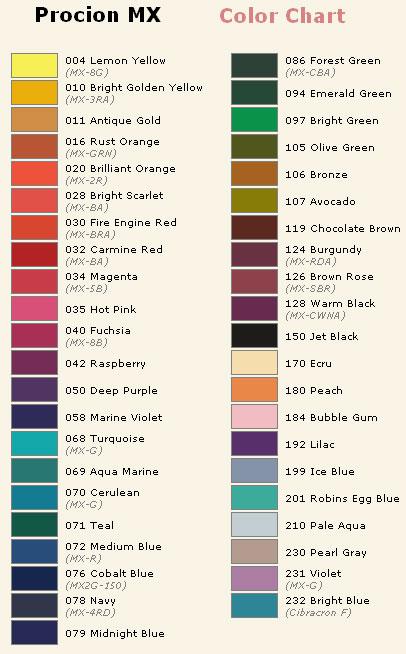 1918_1902_procion_color_chart